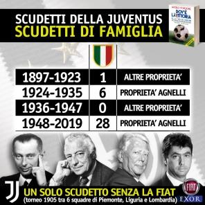 juventus_scudetti