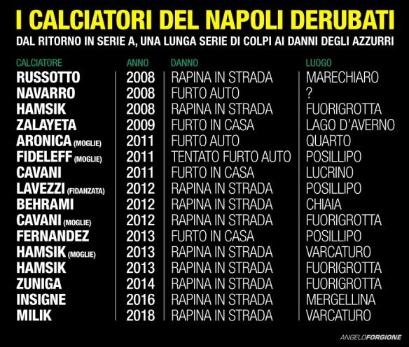rapine_calciatori.jpg